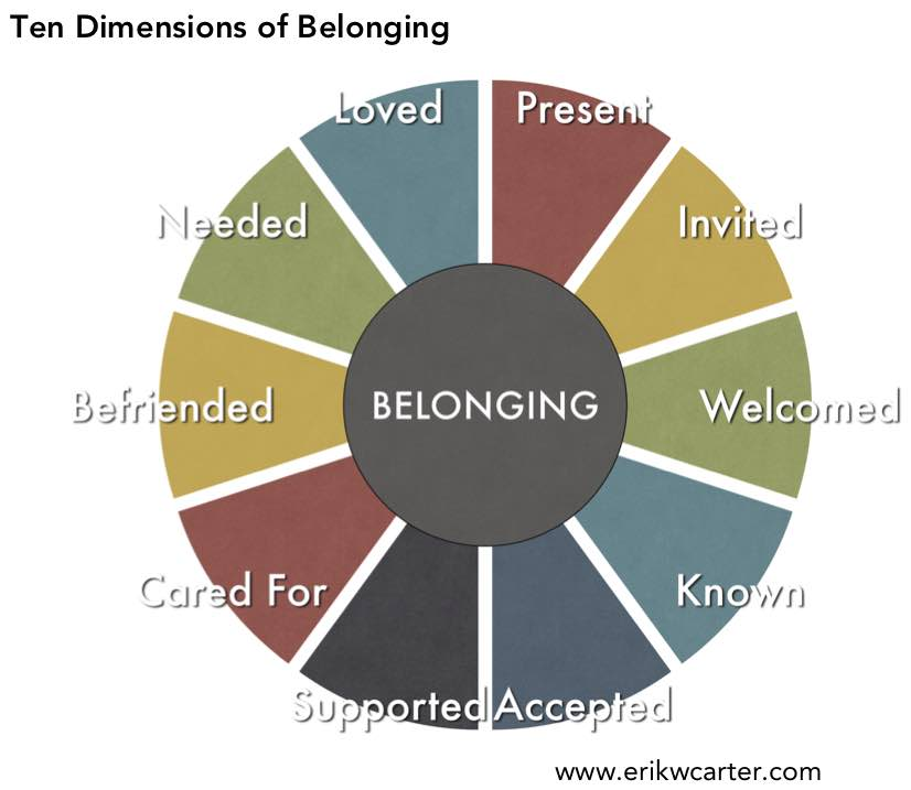 AJB Recommends: Resources on Inclusion and Belonging