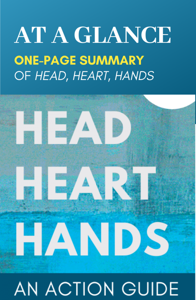 Head Heart Hands at a glance